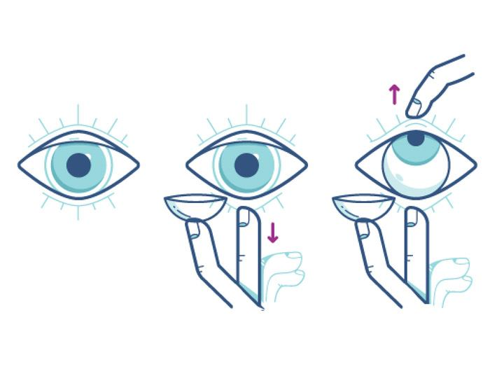 آموزش استفاده از لنز