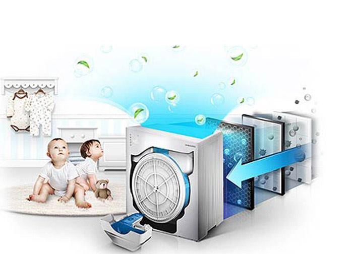 راهنمای خرید دستگاه تصفیه هوا