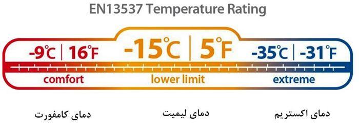 نرخ دمای کیسه خواب